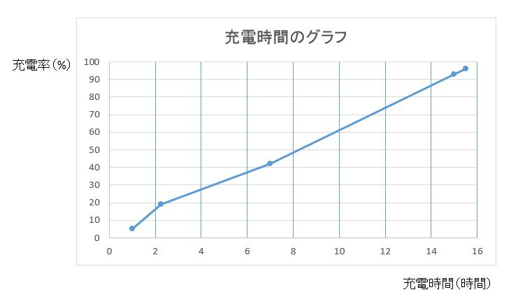 151-7