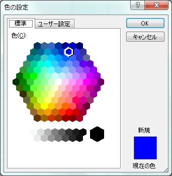 色の設定ダイアログ